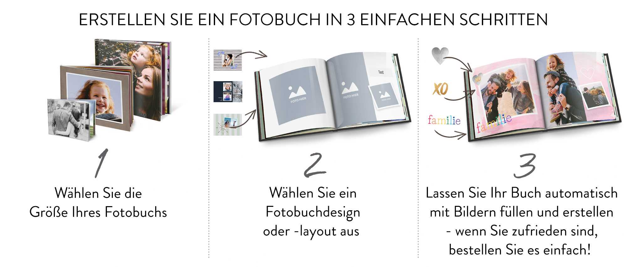 Erstellen eines Fotobuchs in 3 einfachen Schritten: