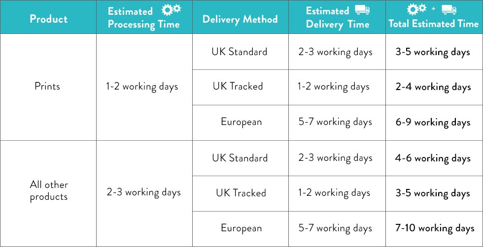 Snapfish Delivery And Shipping Dates Snapfish Uk